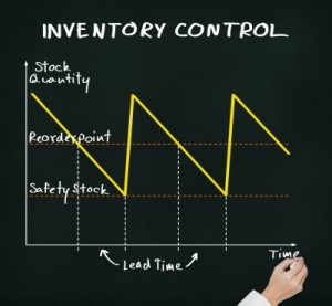 inventoryManagement